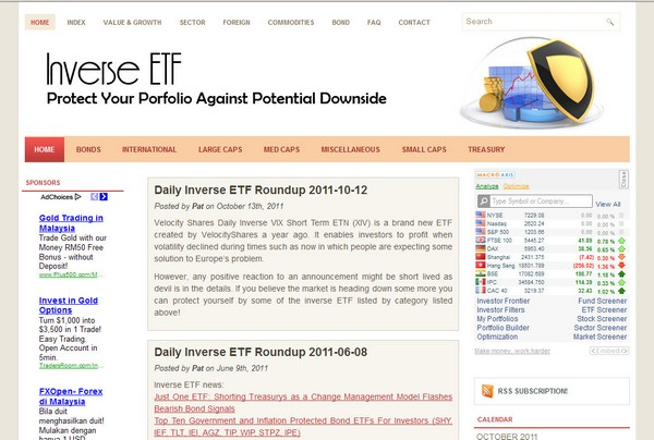 Blog Makeover 82: Inverse ETF